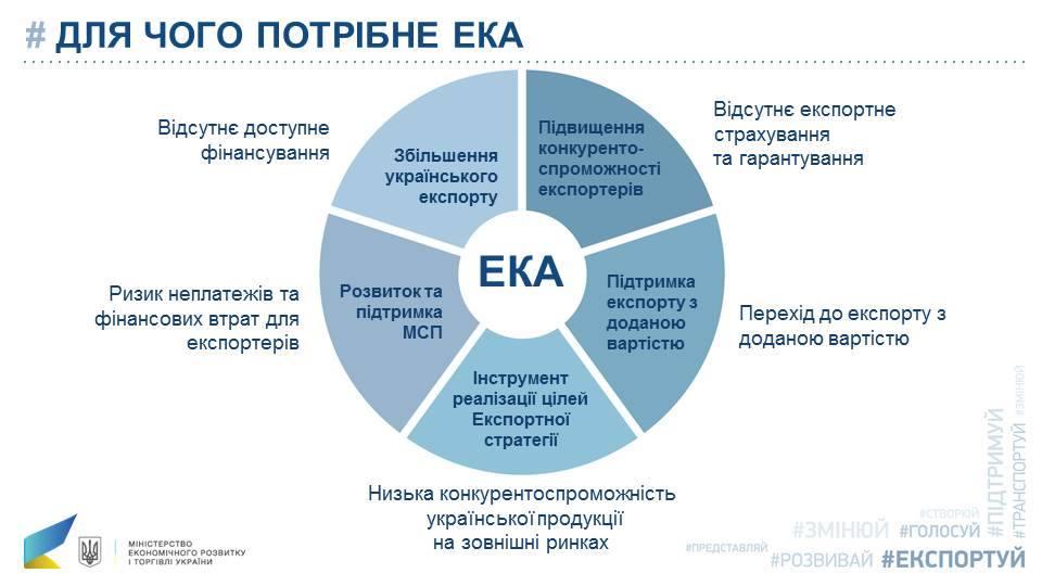 Кабмін затвердив створення ЕКА і його статуту