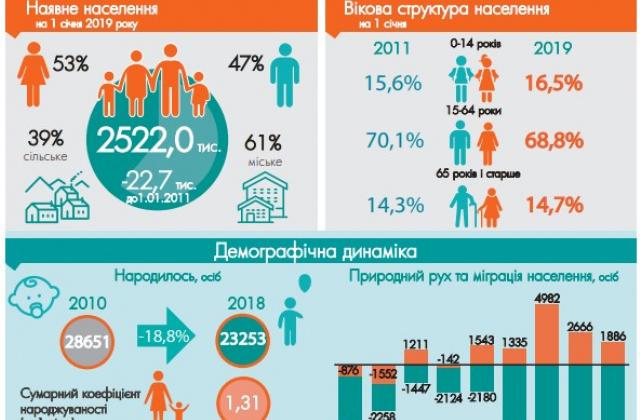 demografija07_2019.jpg