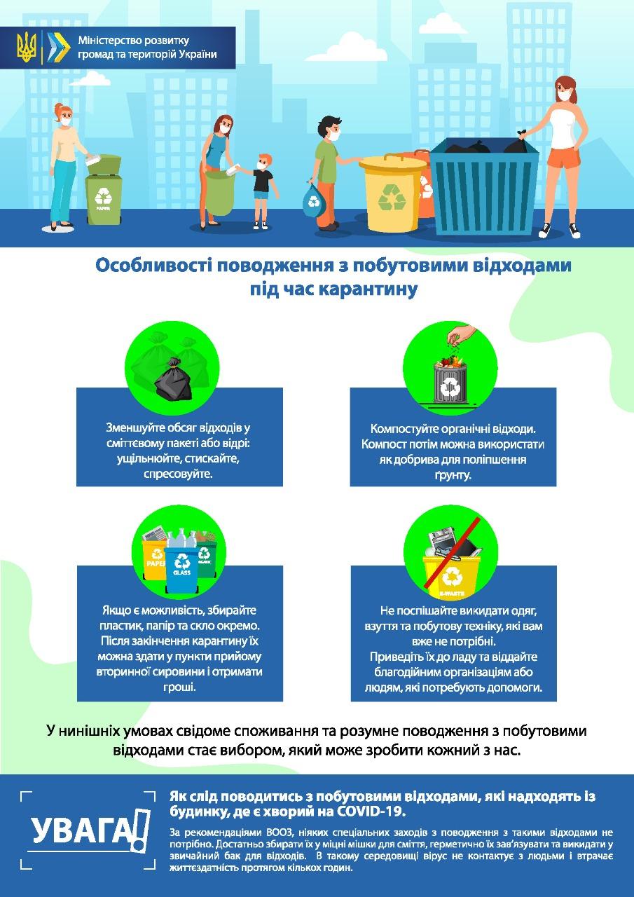 Новини України: Особливості поводження з відходами у період карантину