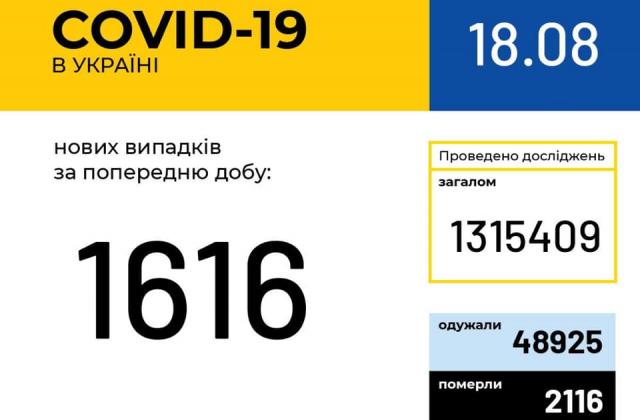 Новини України: В Україні вже понад 94 тисячі випадки COVID-19